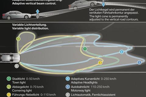 2011-BMW-5-Series-72