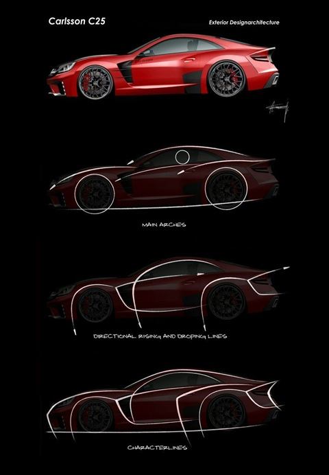 Carlsson Super GT C25