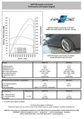 Тормозные диски и колодки для BMW X3 E83/E83N